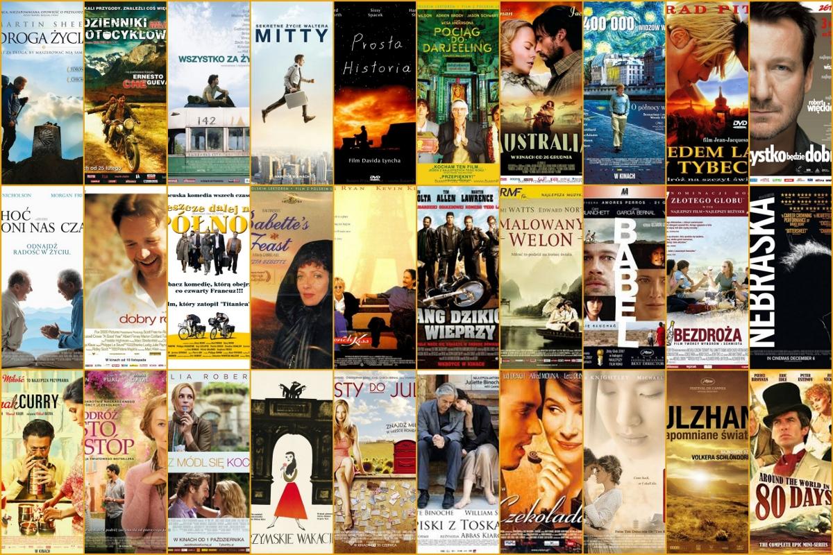 Filmy podróżnicze